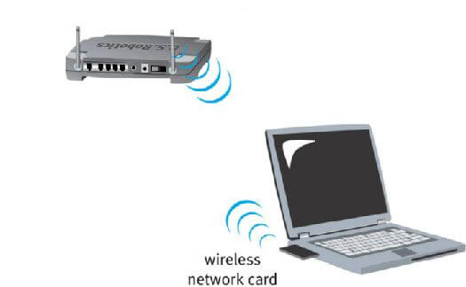 Cheap Wireless Internet Providers For Laptops