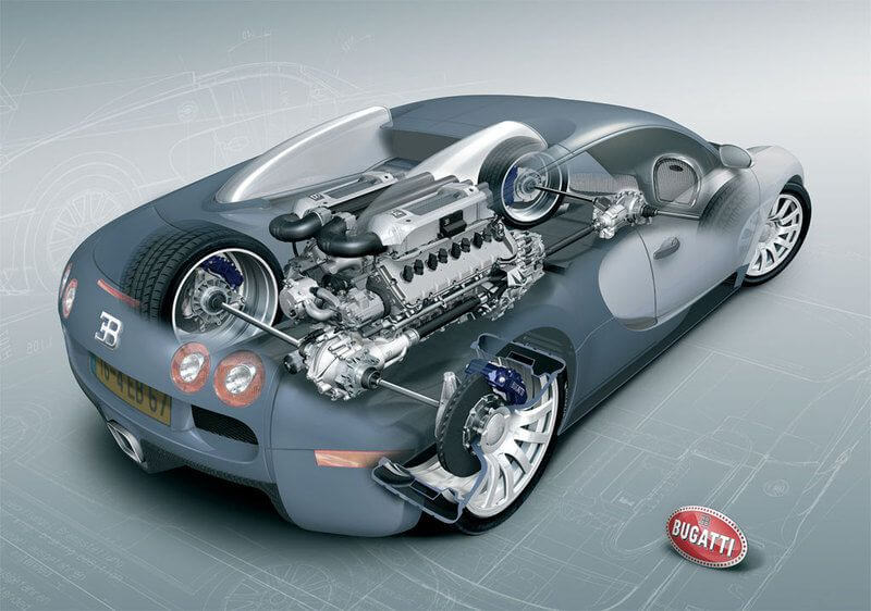 How Much Does a Bugatti Car Cost?