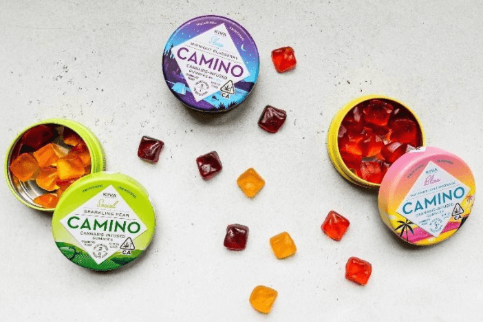 Can CBD Gummies Aid In Relieving Muscle and Joint pain?